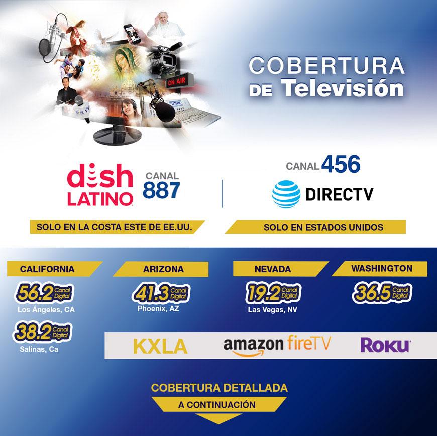 estaciones-tv-2019